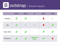 BOOTSTRAP AND BROWSER SUPPORT