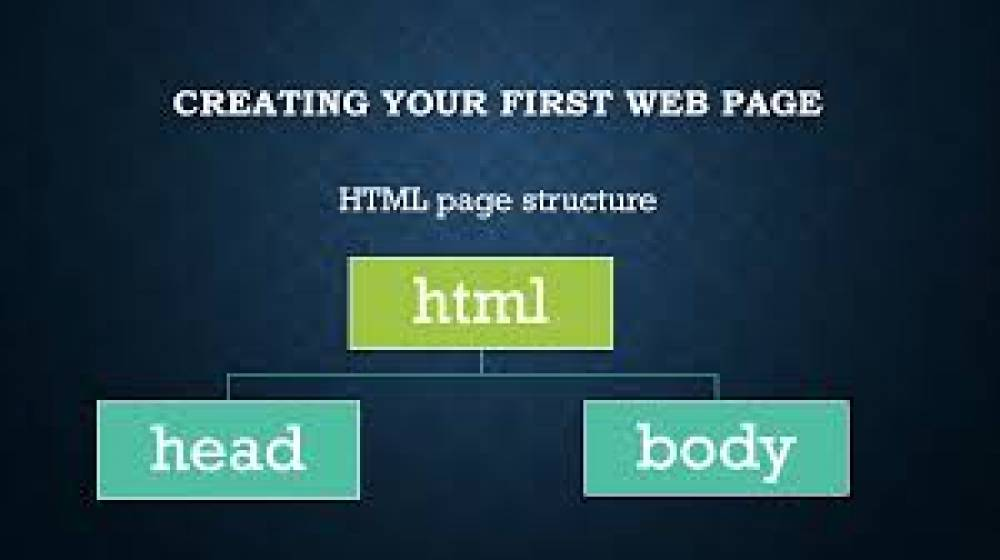 WRITING YOUR FIRST WEB PAGE HTML